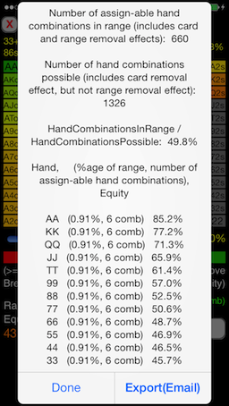 PokerCruncher - Range Equity Breakdown - Hand Combos Stats: Top50%OfHands vs. Top25%OfHands